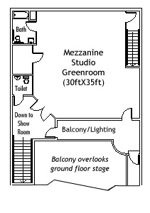 Greenroom plan